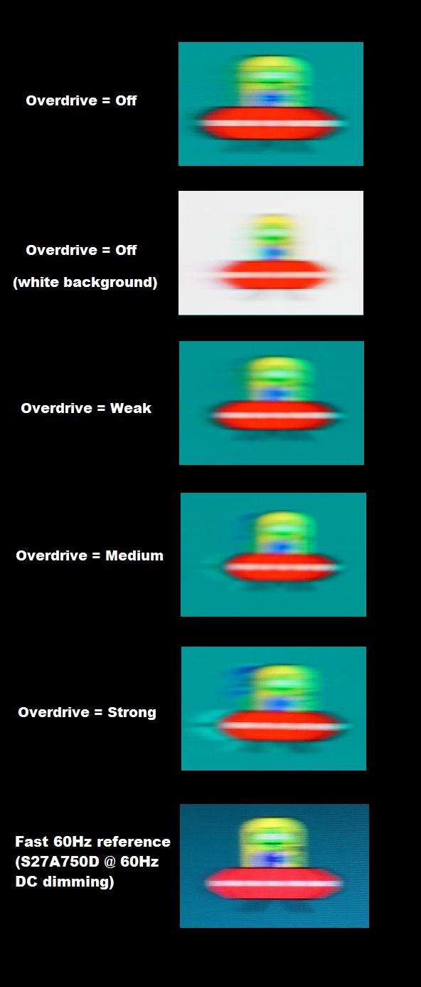 Perceived blur with various settings