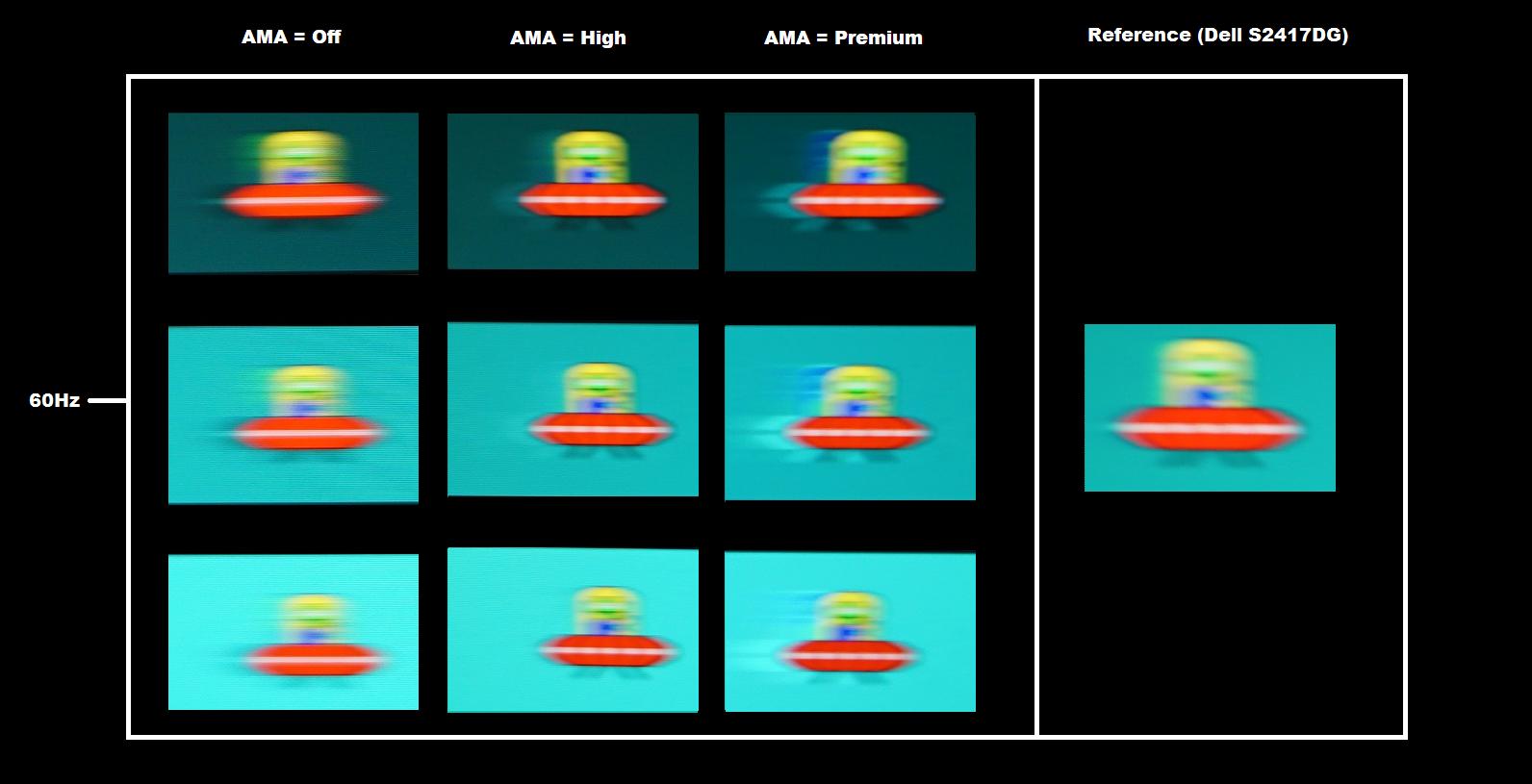 Perceived blur, various settings